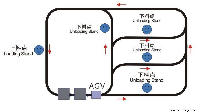 agv小车电池与主电路接线电路图