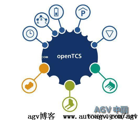 可用于AGV的开源交通控制系统