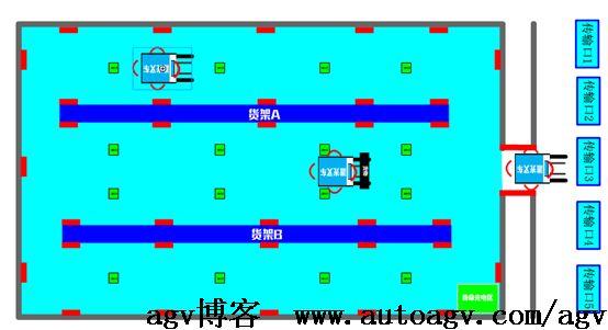 激光AGV叉车在电子电器行业的仓库应用